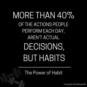 More than 40% of the habits people perform each day aren't actual